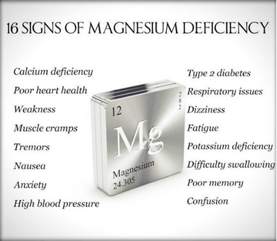 16 Signs of Magnesium Deficiency